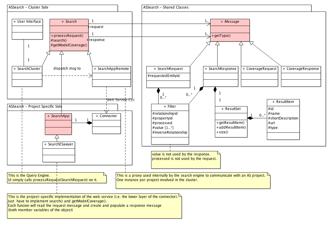 Anglo saxon cluster technical information uml diagrams prototype object model pooptronica Image collections
